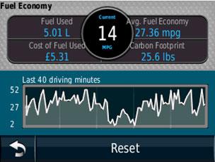 Экономия топлива - ecoRoute HD